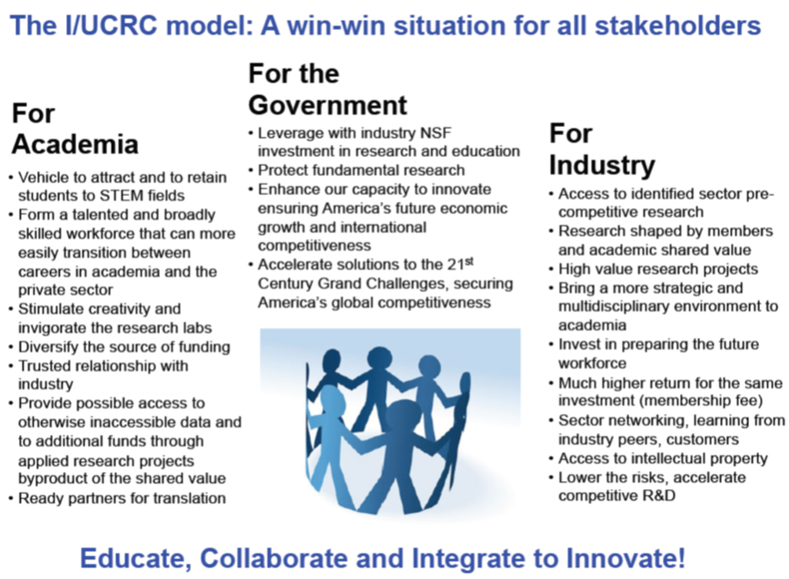 I/UCRC Model: A win-win situation
